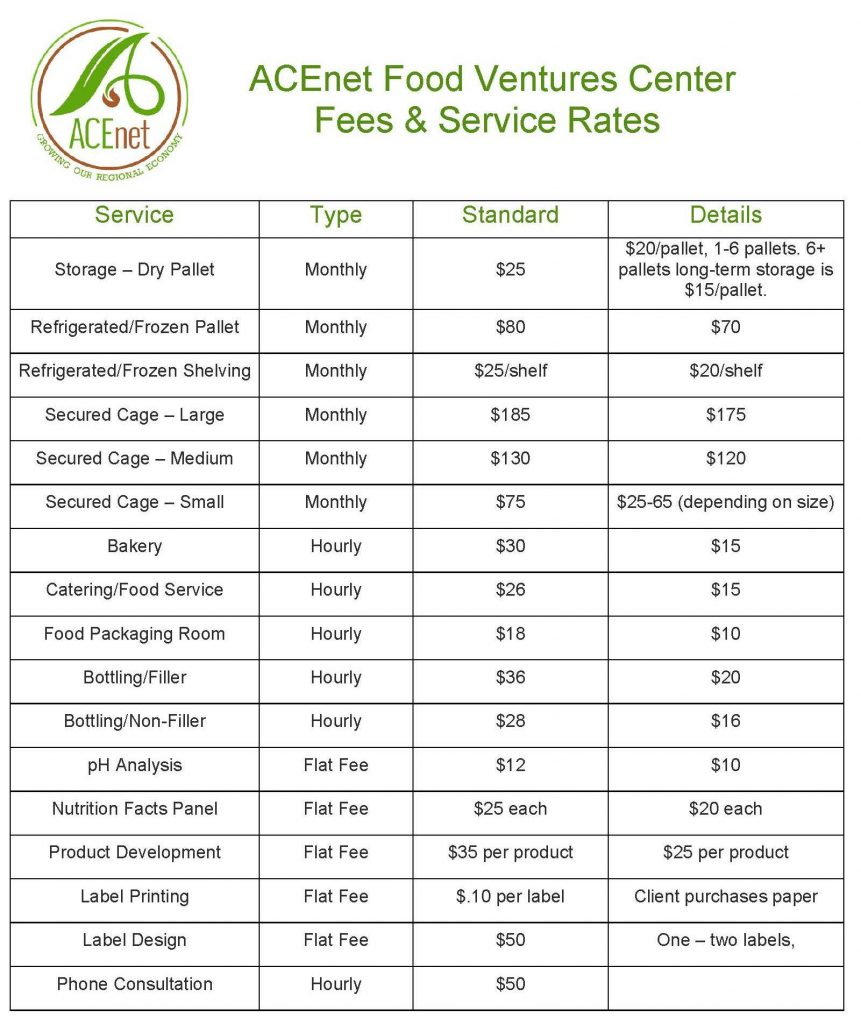 Fees and Service Rates