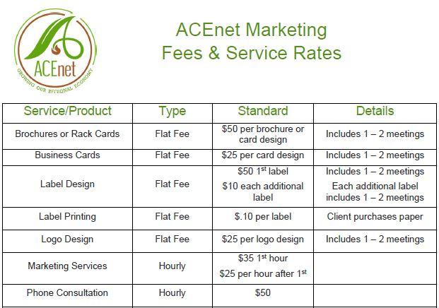 ACEnet Marketing Fees & Service Rates