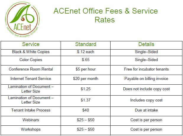 ACEnet Office Fees & Service Rates