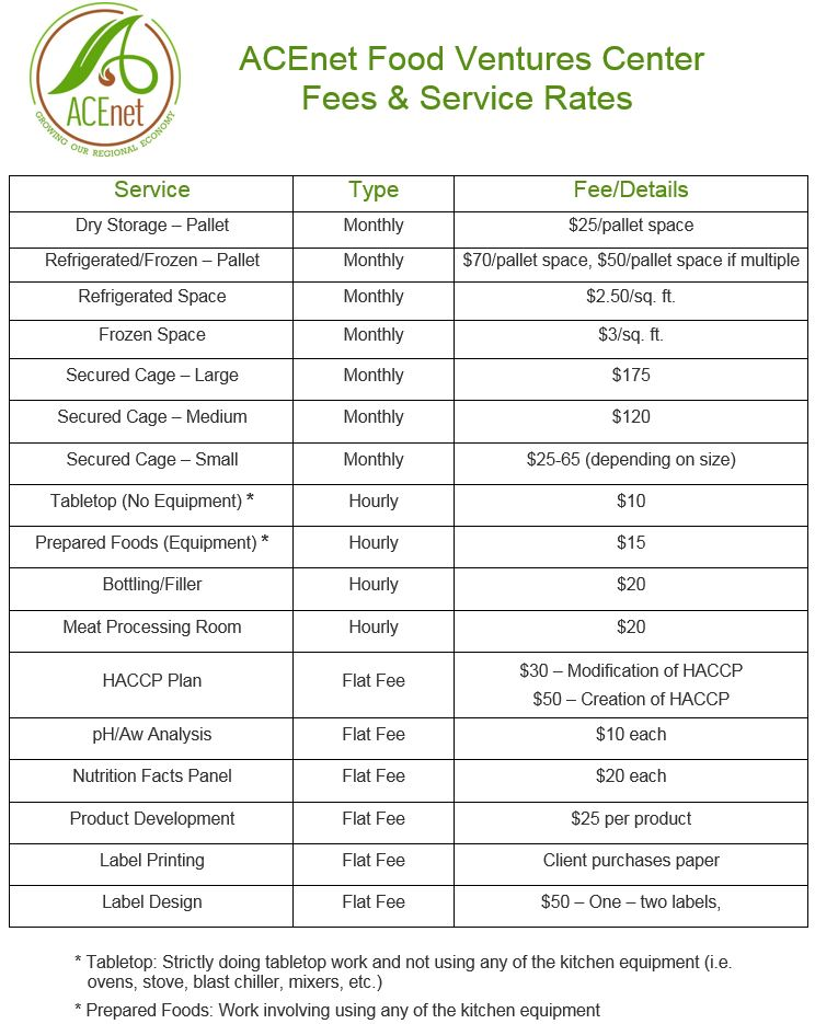ACEnet Food Ventures Center Fees & Service Rates