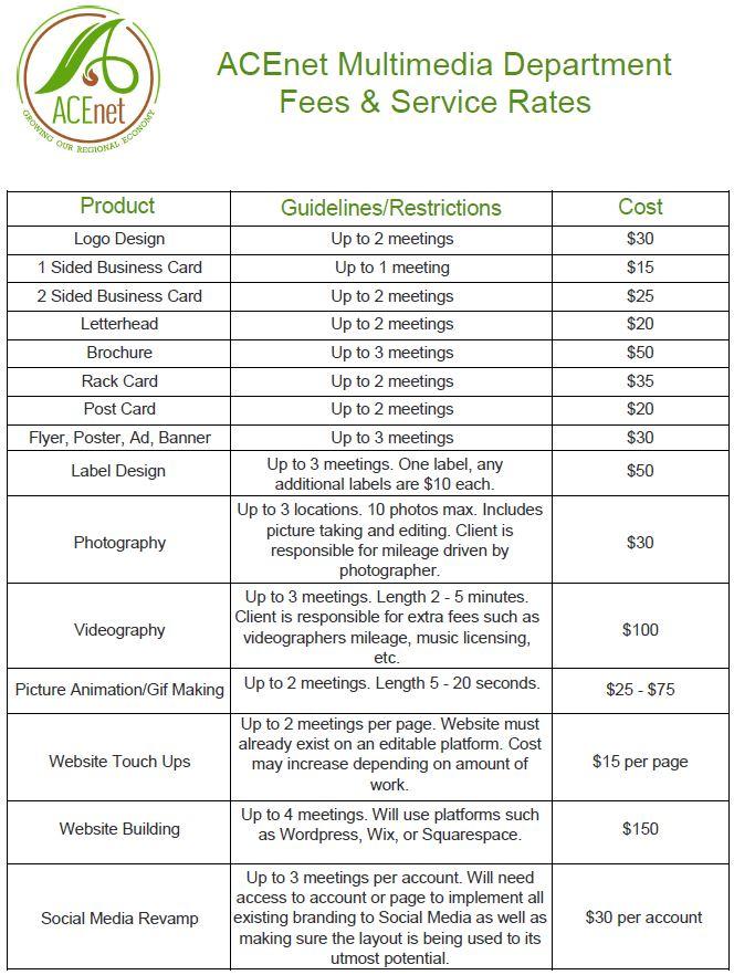 ACEnet Multimedia Pricing Sheet
